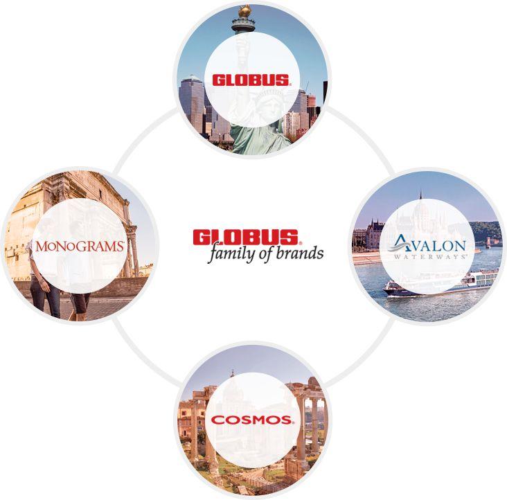 global-brand